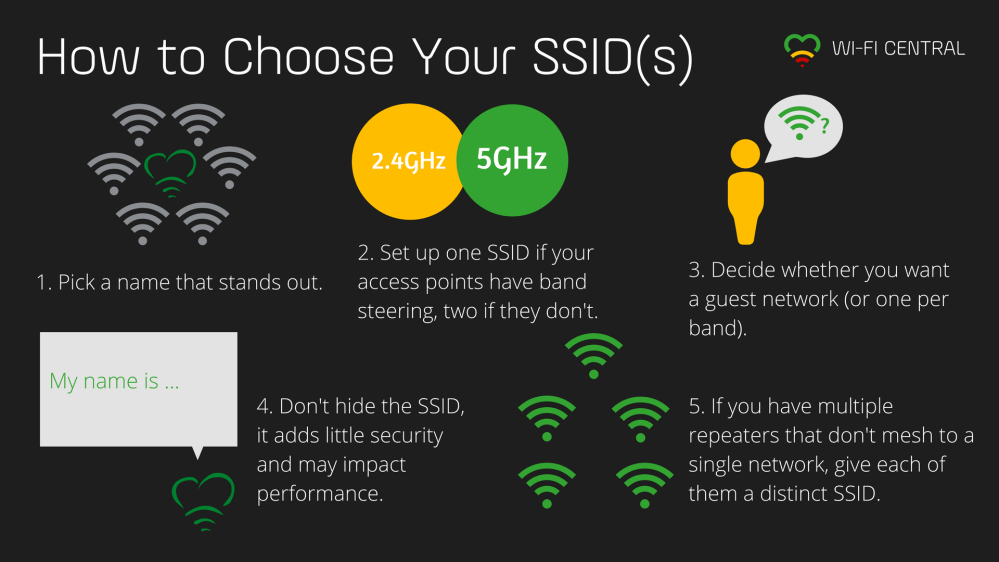medium resolution of five steps to choosing the right ssid setup for your network also described in the