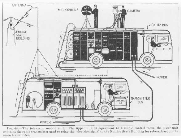 rca mobile unit drawing