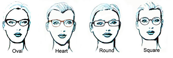 How To Find The Right Frames For Your Face Shape | Framejdi.org