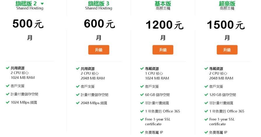 網頁空間google,網站空間租用,hinet網頁空間,免費網頁空間申請,台灣免費網頁空間,dropbox網頁空間,免費網路空間上傳,中文免費網頁空間,網路空間豐原,免費網頁空間無廣告