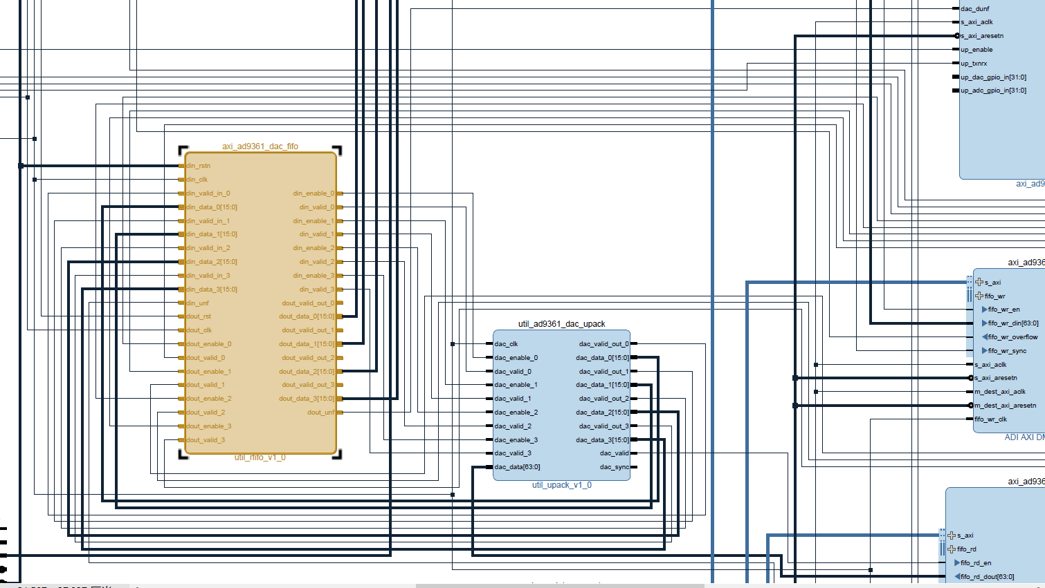 hight resolution of  and gotten the block design diagram which is in the attachment what i want to ask is which ports can be connected with my modulated i and q signals