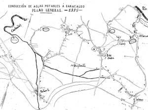 Mapa 9 Aguas 1885
