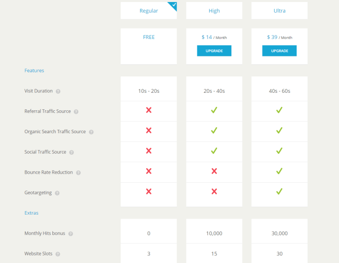 Pricing in HitLeap review