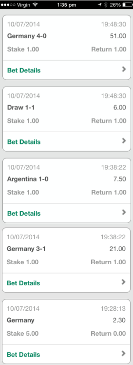 bet365 results world cup