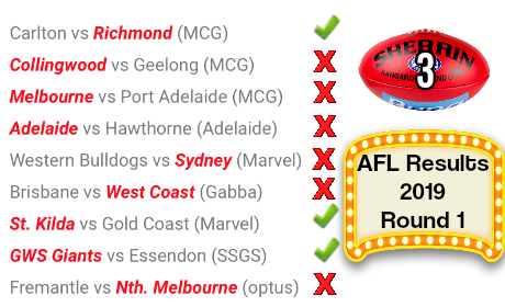 AFL 2019 Round 1 Results