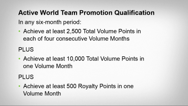 Active World Team Promotion Qualification