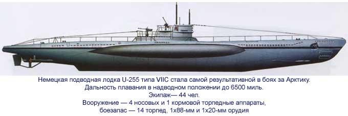 U_255