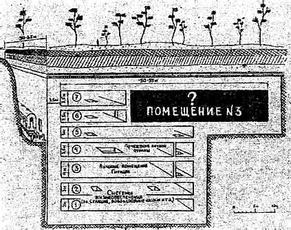 Вервольф бункер