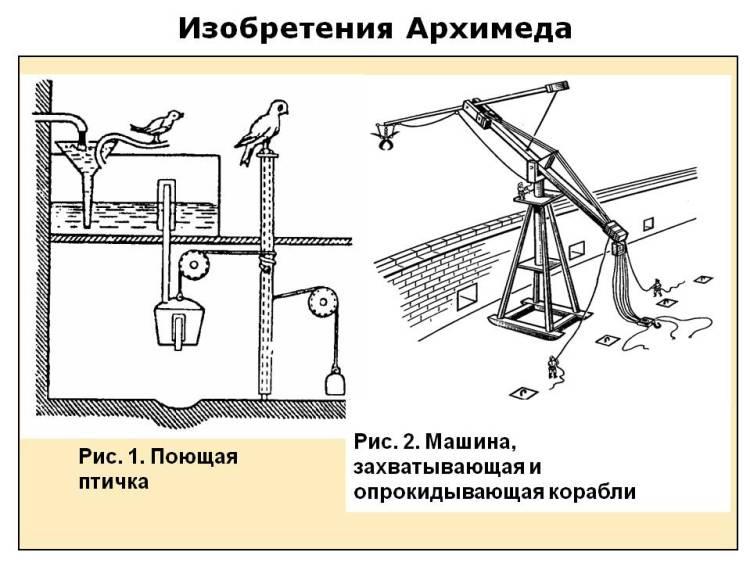 0008-008-Izobretenija-Arkhimeda