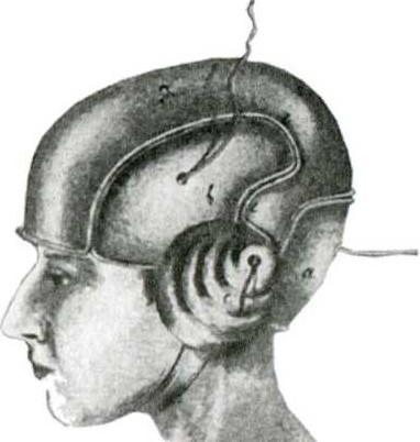 Барченко шлем для передачи мыслей на растоянии