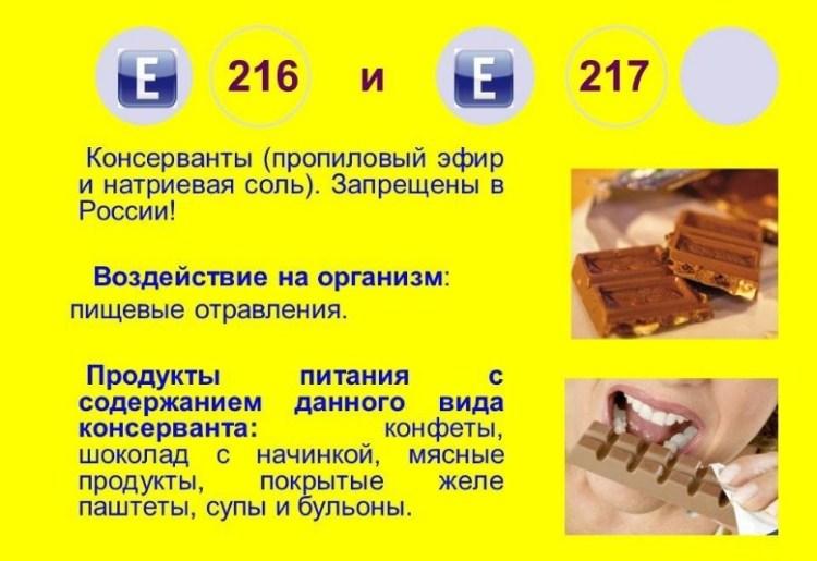 Что не едят эзотерики