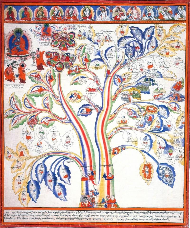 Дерево тибетской медицины