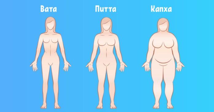 Эффективный способ похудеть. Рецепт древней науки Индии аюрведы