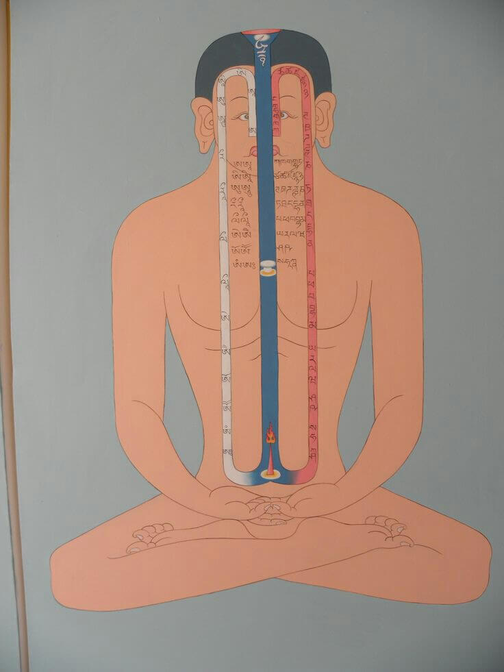 Буддийские практики. Очистительное дыхание.