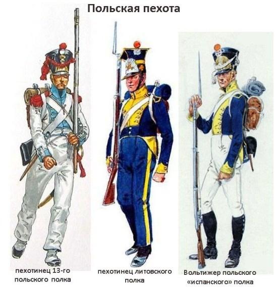 Форма военных французской и русской армий