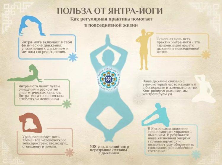 тибетская гормональная гимнастика для оздоровления