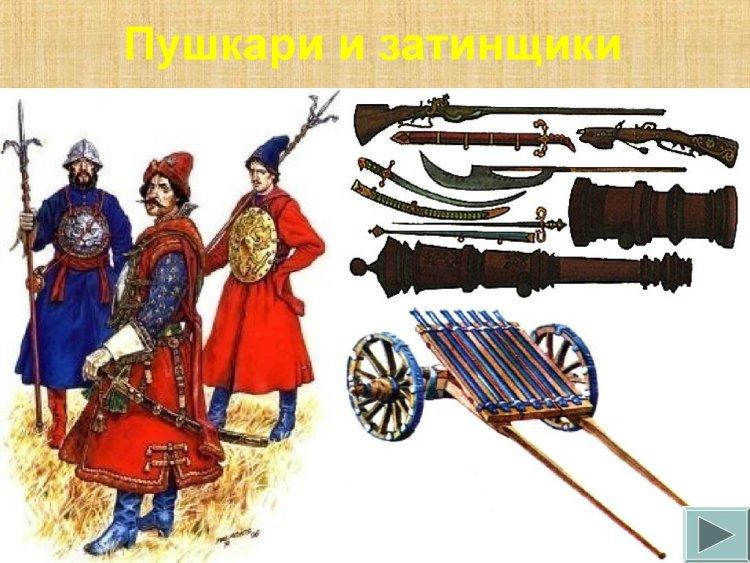Огнестрельное оружие на Руси