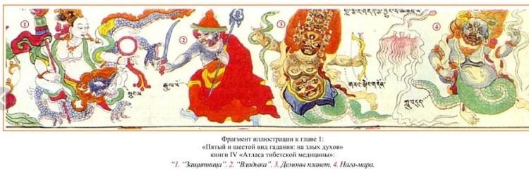 божества, демоны, духи местности тибетской мифологии