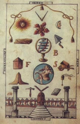 алхимические гравюры