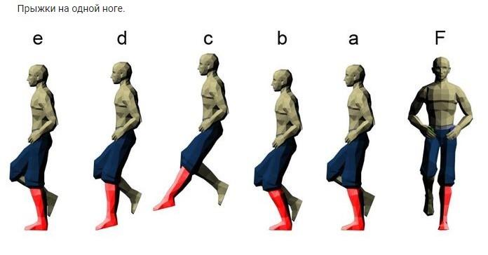 Прыжки на одной ноге