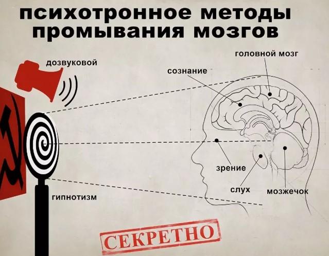 Психотронное Оружие что это? Обзор Применение в России