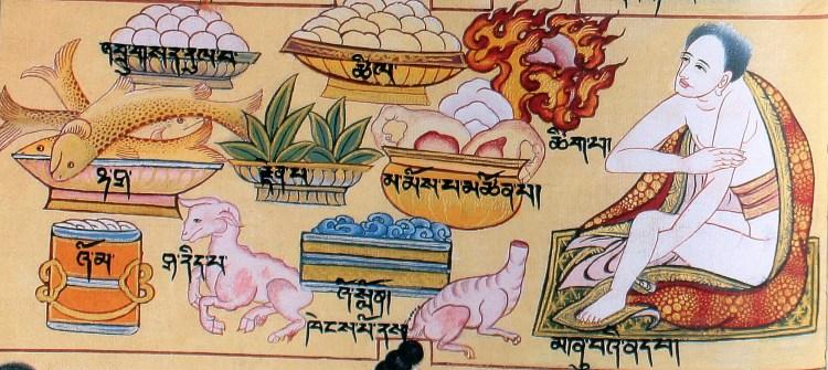 Тибетская Медицина Это