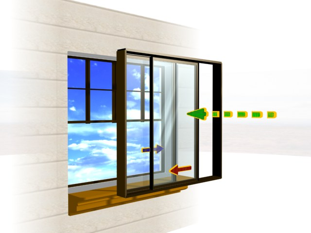 Soundproofing Window Treatments