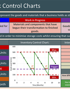 On day of the year recap we look at how  business can improve management its stock via an inventory control chart also education resources for teachers schools  students ezyeducation rh