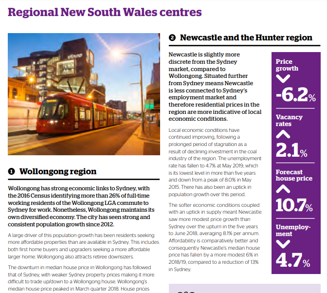 Investment Property in Newcastle better than Wollongong because Newcastle economy is growing strongly QBE 2019-2022 report