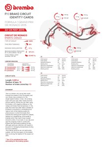 brembo Brake Circuit Identity Cards-2 2015 Rd.6 / MONACO GRAND PRIX
