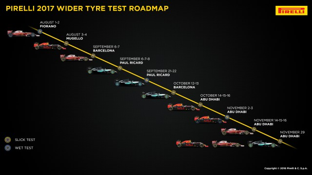 PIRELLI 2017 WIDER TYRE TEST ROADMAP