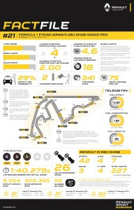RENAULT SPORT FACTFILE, 2016 Rd.21 / ABU DHABI GRAND PRIX