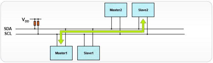 I2C总线连接原理图
