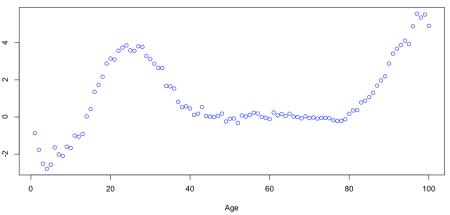 https://i0.wp.com/f-origin.hypotheses.org/wp-content/blogs.dir/253/files/2013/01/Capture-d%E2%80%99e%CC%81cran-2013-01-30-a%CC%80-15.59.12.png?w=450