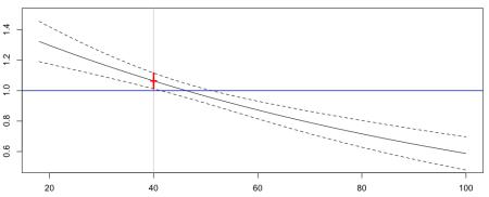 https://i0.wp.com/f-origin.hypotheses.org/wp-content/blogs.dir/253/files/2013/02/Capture-d%E2%80%99e%CC%81cran-2013-02-05-a%CC%80-13.45.43.png?w=450