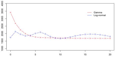 https://i0.wp.com/f-origin.hypotheses.org/wp-content/blogs.dir/253/files/2013/02/Capture-d%E2%80%99e%CC%81cran-2013-02-13-a%CC%80-14.25.52.png?resize=456%2C227