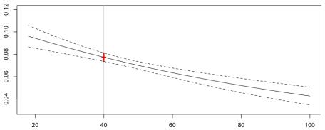 https://i0.wp.com/f-origin.hypotheses.org/wp-content/blogs.dir/253/files/2013/02/reg-poisson-exp-standard.png?resize=456%2C183