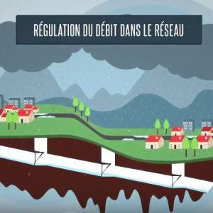régulation de débit dans les réseaux