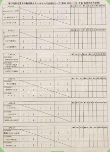 第27回東北電力杯新潟県少年フットサル大会順位リーグ組合せ