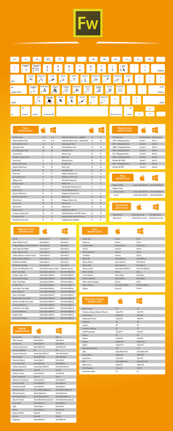 Raccourci Clavier Windows 10 Pdf : raccourci, clavier, windows, Raccourcis, Clavier, D'Adobe, Photoshop,, Illustrator,, InDesign,, Dreamweaver..., Windows)