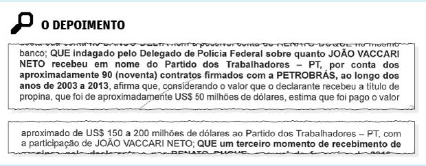 Trecho do depoimento de Pedro Barusco sobre o repasse de propina ao PT; clique para ver o documento completo