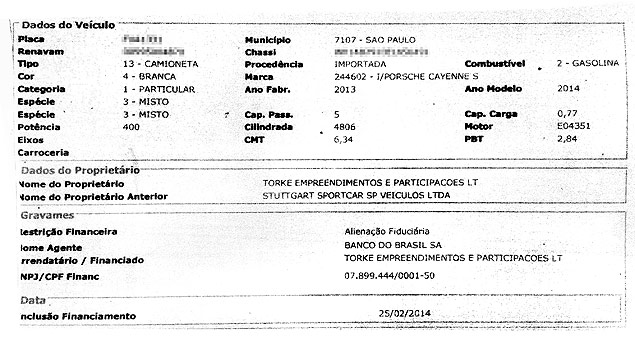 Documento comprova que Porsche foi financiado com financiamento pelo Banco do Brasil