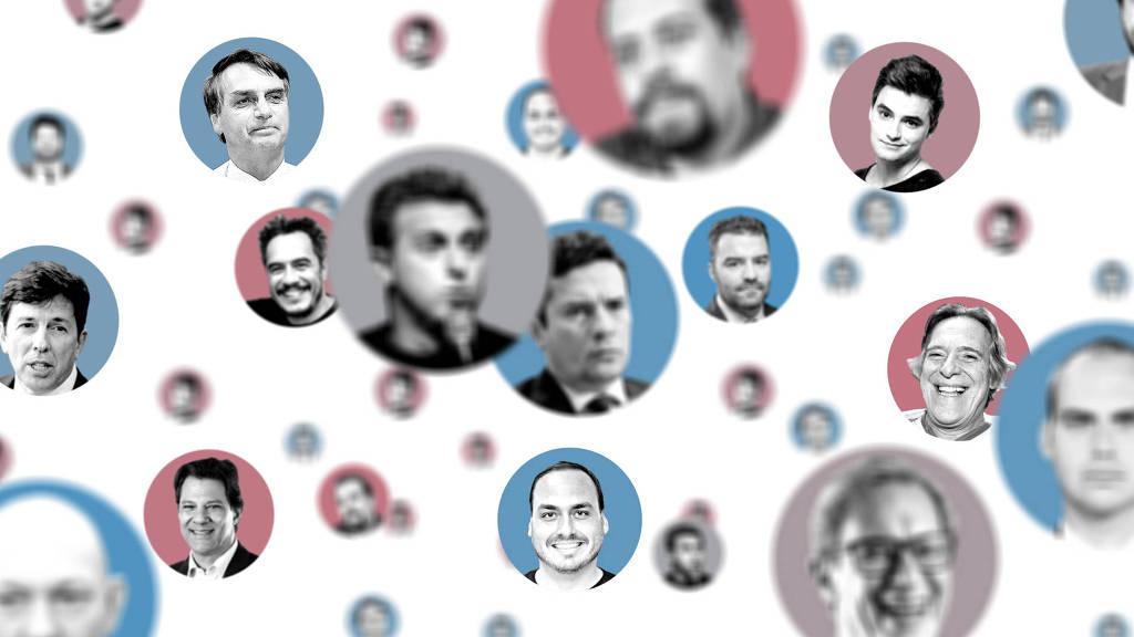 A posição ideológica de mil influenciadores no Twitter - Reta ideológica - GPS Ideológico - Folha de S.Paulo