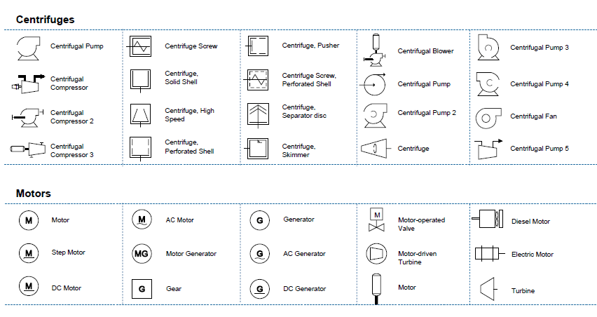 3 Inch Trash Pump Specifications