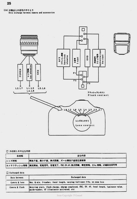 Flash นอก ที่ใช้กับกล้อง M4/3
