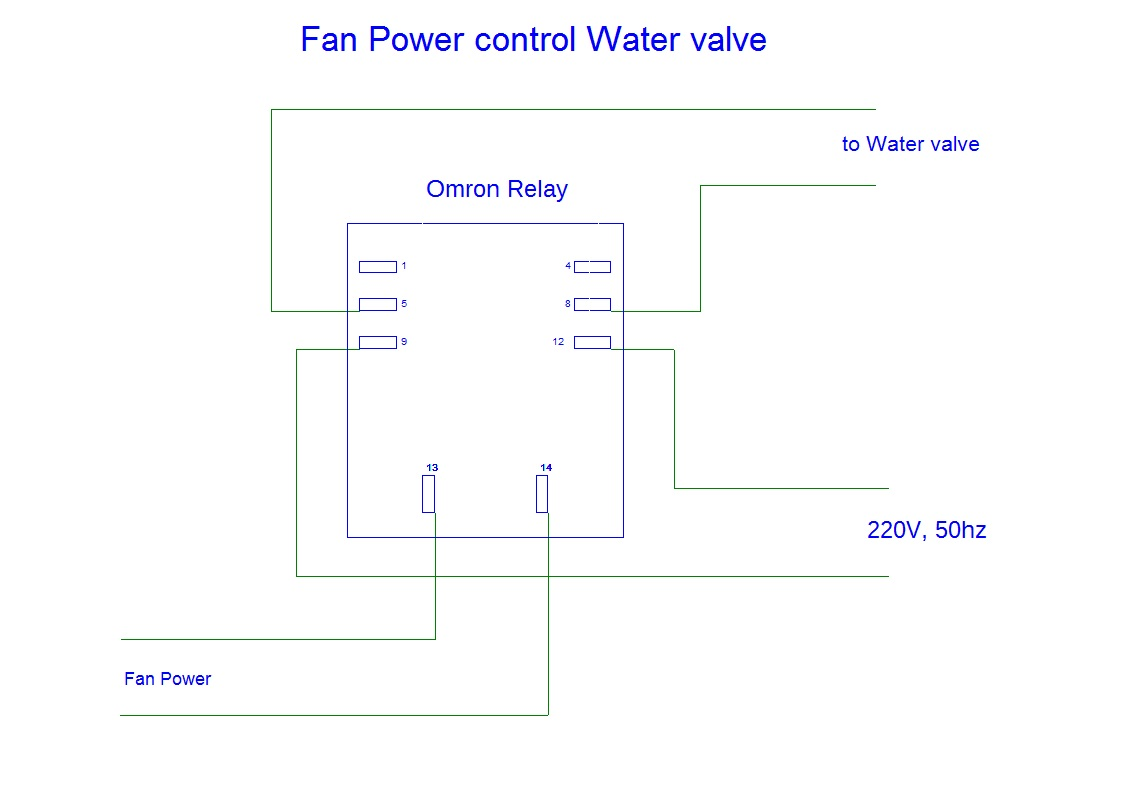 omron ly2n relay wiring diagram bee r rev limiter my2k 25 images