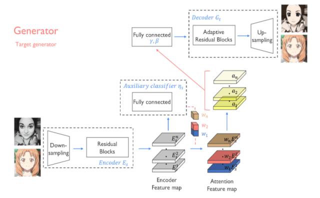 Este es el proceso de generación de imágenes, según los autores de la app.
