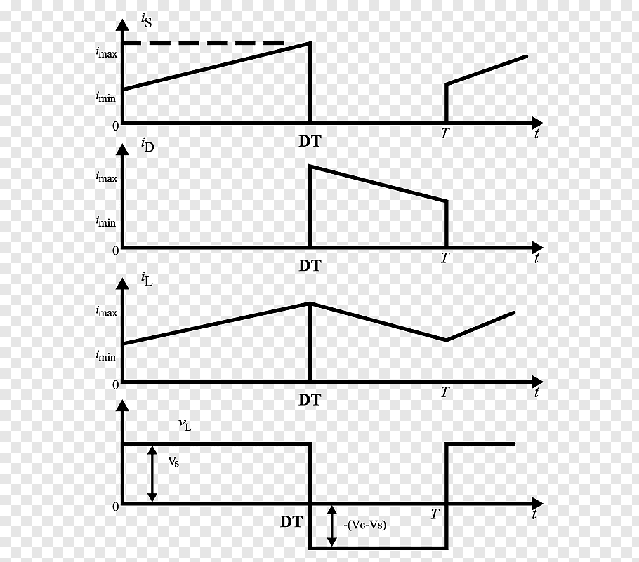Boost converter Inductor Voltage converter Wiring diagram