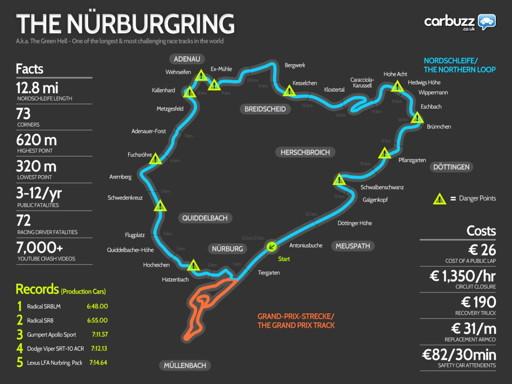 nurburgring-map
