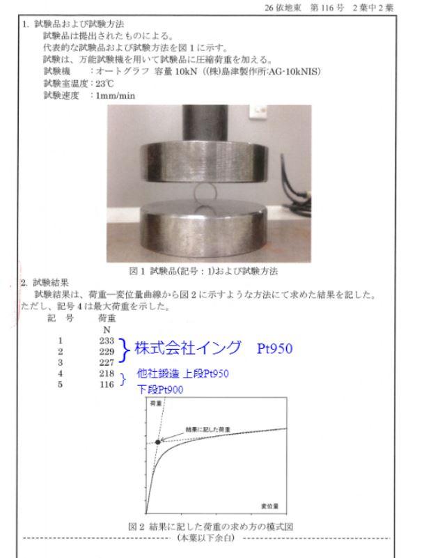 東京都立産業技術研究センタープラチナ強度試験結果